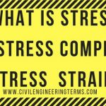 What is Stress | Yield stress | Compressive stress | Strain
