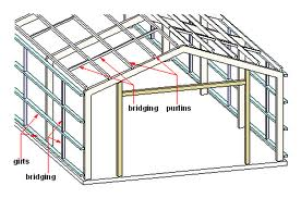 Definition Of Purlins Civil Engineering Terms