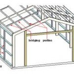 Definition of Purlins