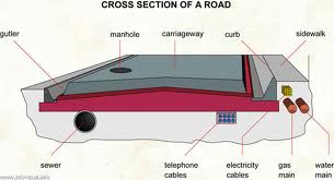 cross section of road