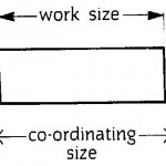 Dimensions in Brick | Difference Between Coordinating and Working dimensions