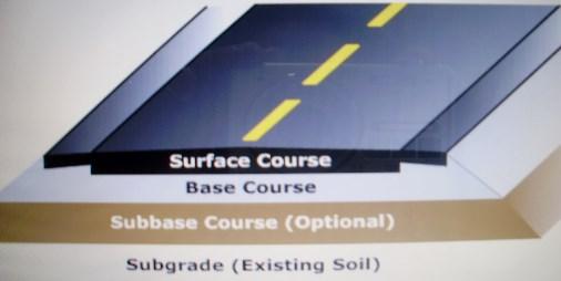 flexible pavements structure