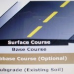 Sub-Base Course of Flexible Pavement